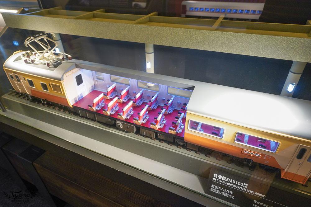 國立臺灣博物館 鐵道部園區,好玩又好逛!!必玩~兒童展示區蒸汽夢工廠 @緹雅瑪 美食旅遊趣