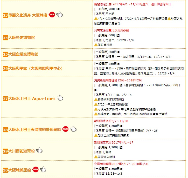 【大阪周遊卡】大阪周遊2日卡行程.2日玩8個重點景點.午、晚餐都順路規劃好的行程 兒童是否買票?看這裡(2017.09更新) @緹雅瑪 美食旅遊趣