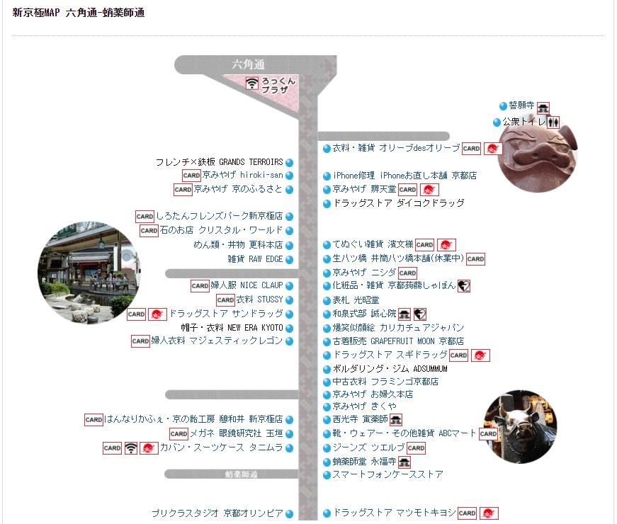 新京極通商店街特輯 京都非逛不可的商店街 :200家店舖,吃喝穿藥妝通通有!(含新京極通店鋪地圖) @緹雅瑪 美食旅遊趣