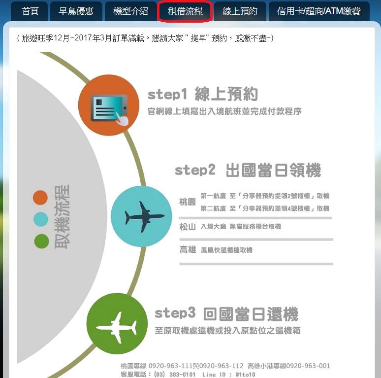 【日本自由行必備】1 to 10 WiFi分享器。日本AU電信:高速4G吃到飽,機場取機超方便|內附專屬折扣 @緹雅瑪 美食旅遊趣