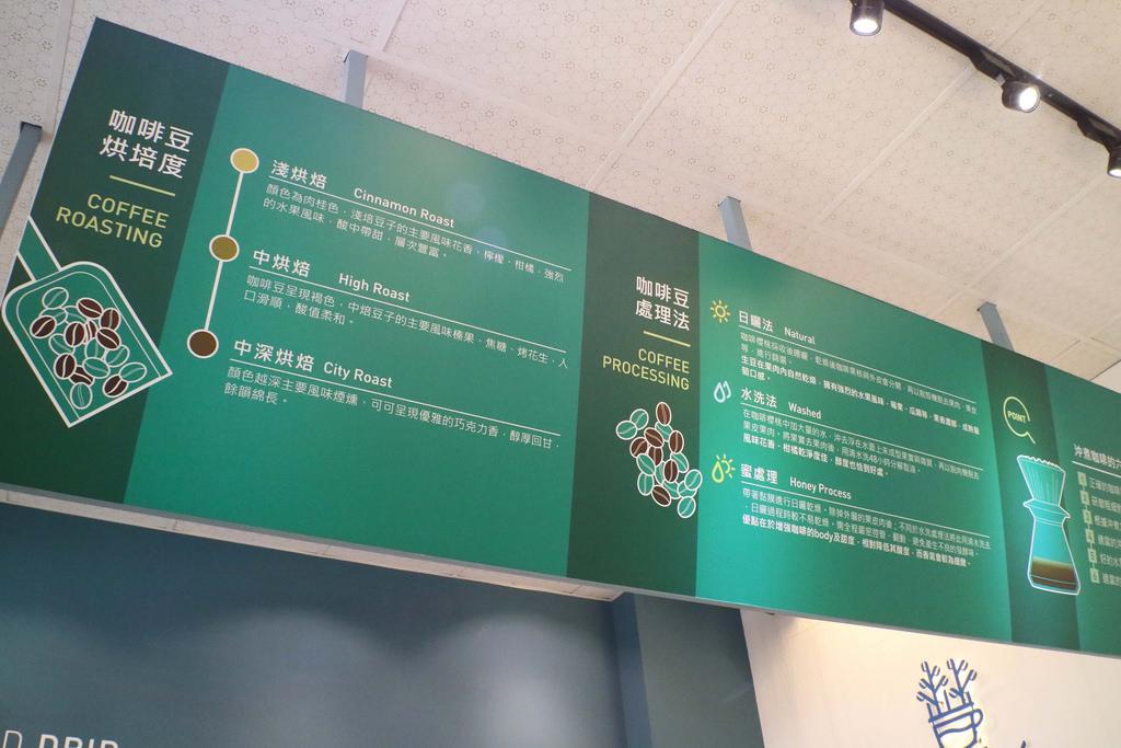 【台南.中西區】豐外帶 Fun CAFE。自家烘培咖啡是:平價外帶精品咖啡 @緹雅瑪 美食旅遊趣